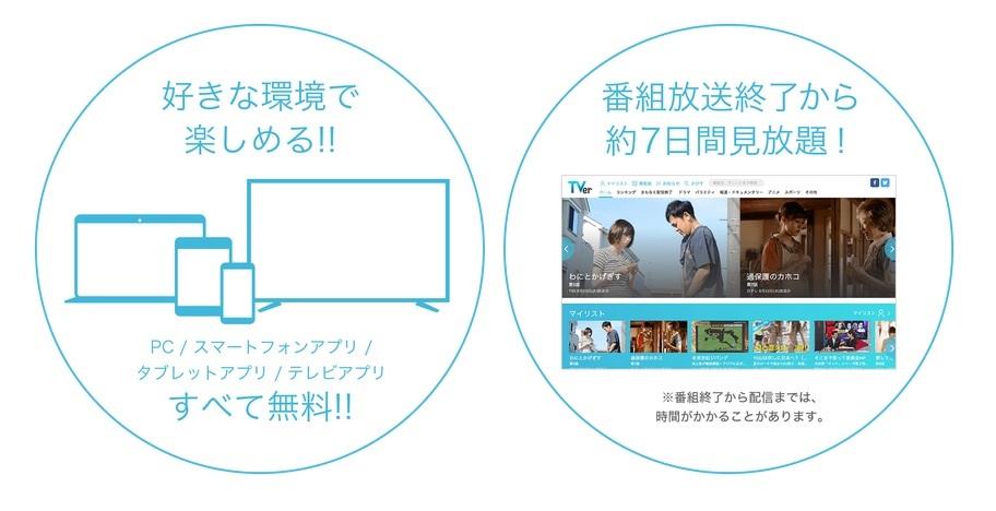 TVerとは?【海外から日本のテレビが無料で見れる】